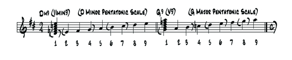 Pentatonic Power